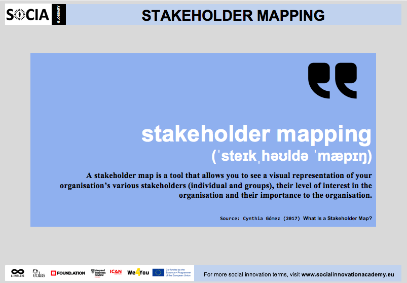 Stakeholder mapping definition - Social Innovation Academy on satellite imagery, map explanation, map key, map signs, global map, map types, map characteristics, map of mediterranean, map formula, map symbol, aerial photography, map history, global positioning system, early world maps, compass rose, map properties, map notation, map terminology, map practice, map making, map projection, map application, map estimation, geographic coordinate system, map glossary, contour line, geographic information system, map goals, map concept,