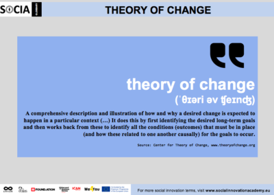 Theory of change definition
