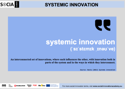 Systemic innovation definition