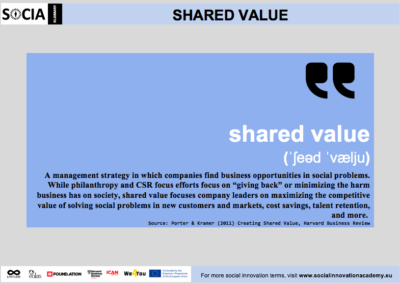 Shared value definition