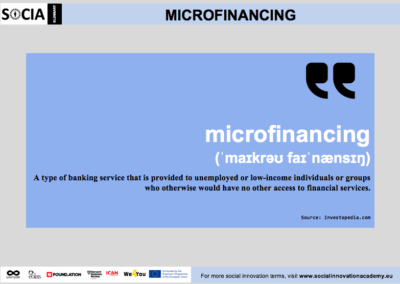 Microfinancing definition